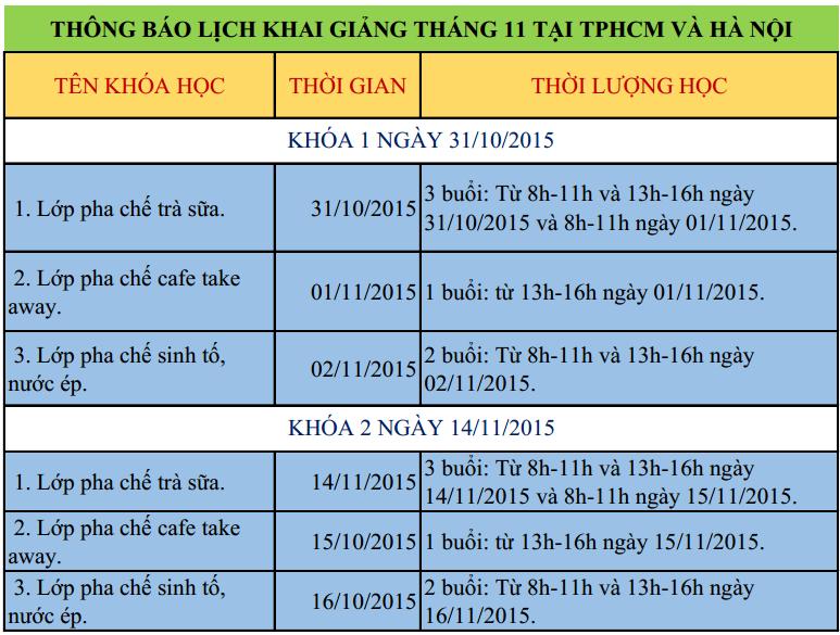 HOC PHA CHE THANG 11